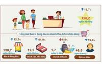 Tình hình kinh tế - xã hội tháng Tư và 4 tháng đầu năm 2021